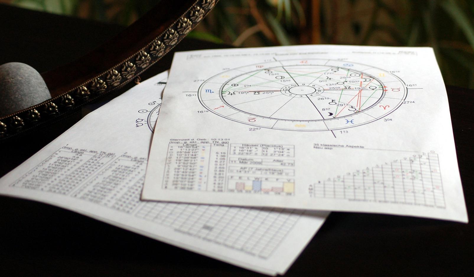 Horoskopdeutung