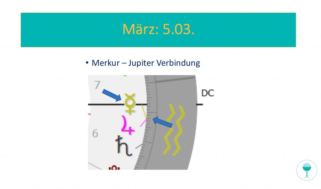 Jupiter trifft Merkur