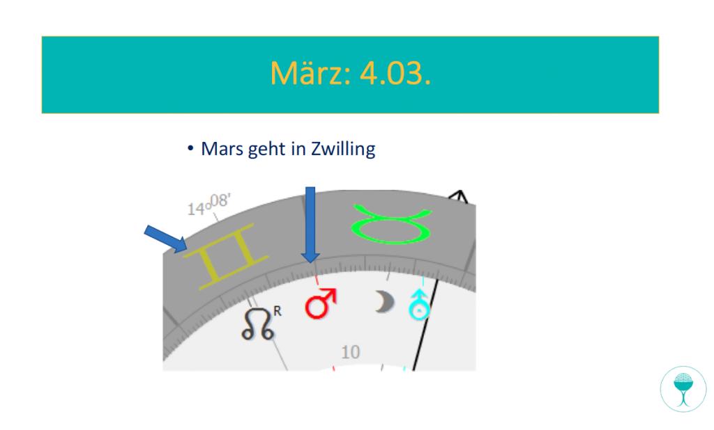 Mars wechselt das Zeichen
