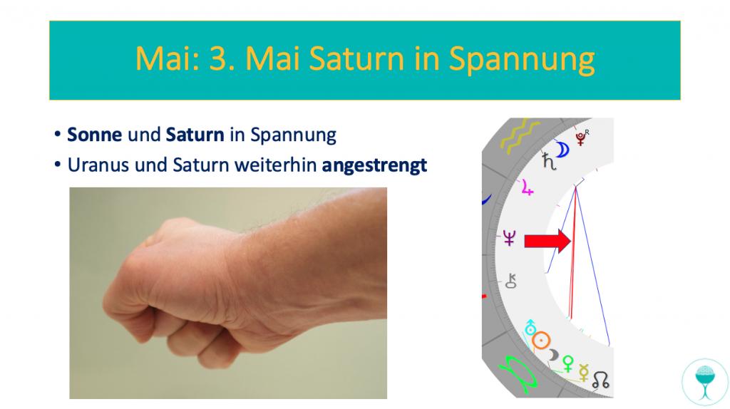 Saturn Spannung