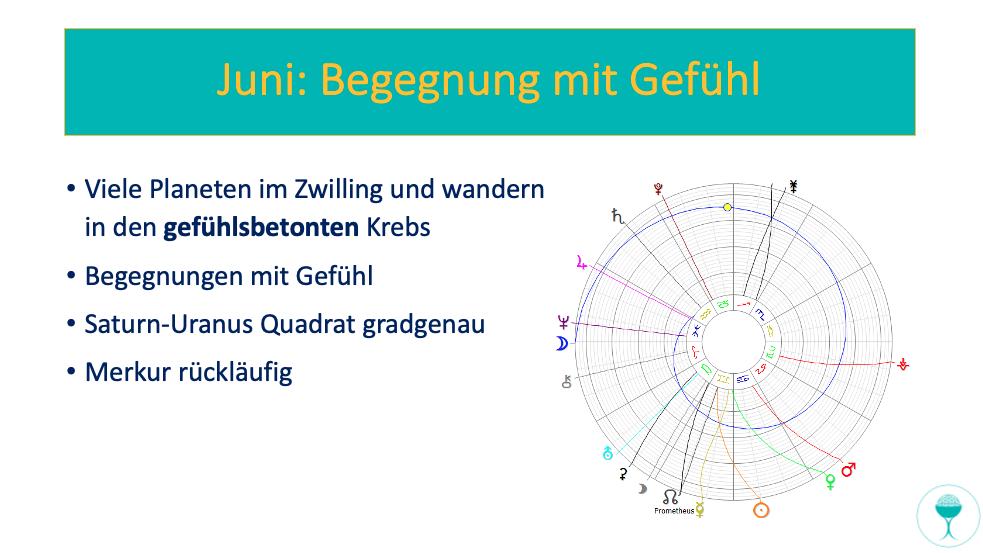 Astrologisch-spirituelle Vorschau für Juni