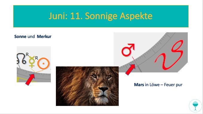 Astrologische Vorschau Juni - Mars in Löwe