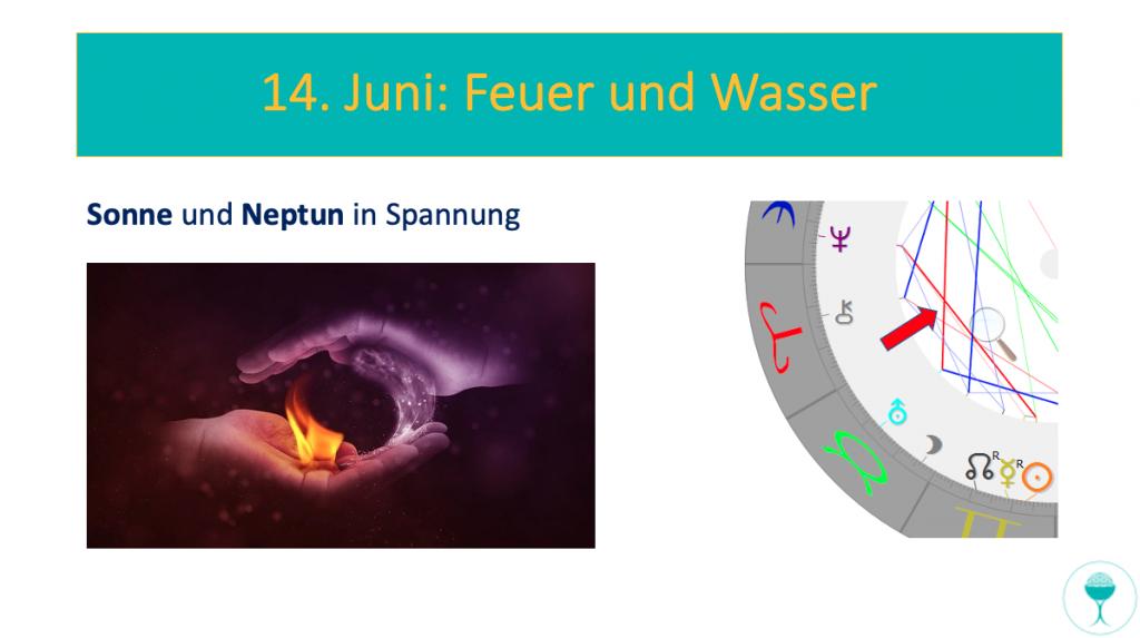 Astrologisch-spirituelle Vorschau für Juni Feuer Wasser